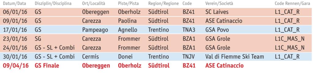 Calendario Euregio Master Cup Alto Adige